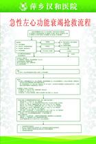 209海报展板素材办公装饰3766医院急性左心功能衰竭抢救流程 价格:3.60