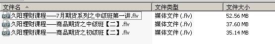 久阳理财--商品期货初级班精彩实战教程 价格:6.00