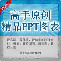 精品商务PPT图表合集 PPT汇报总结素材/模板/制作/教程/流程图 价格:9.90