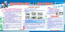 645手工艺品海报展板素材54交通安全日意识环境宣传道路事故 价格:2.80
