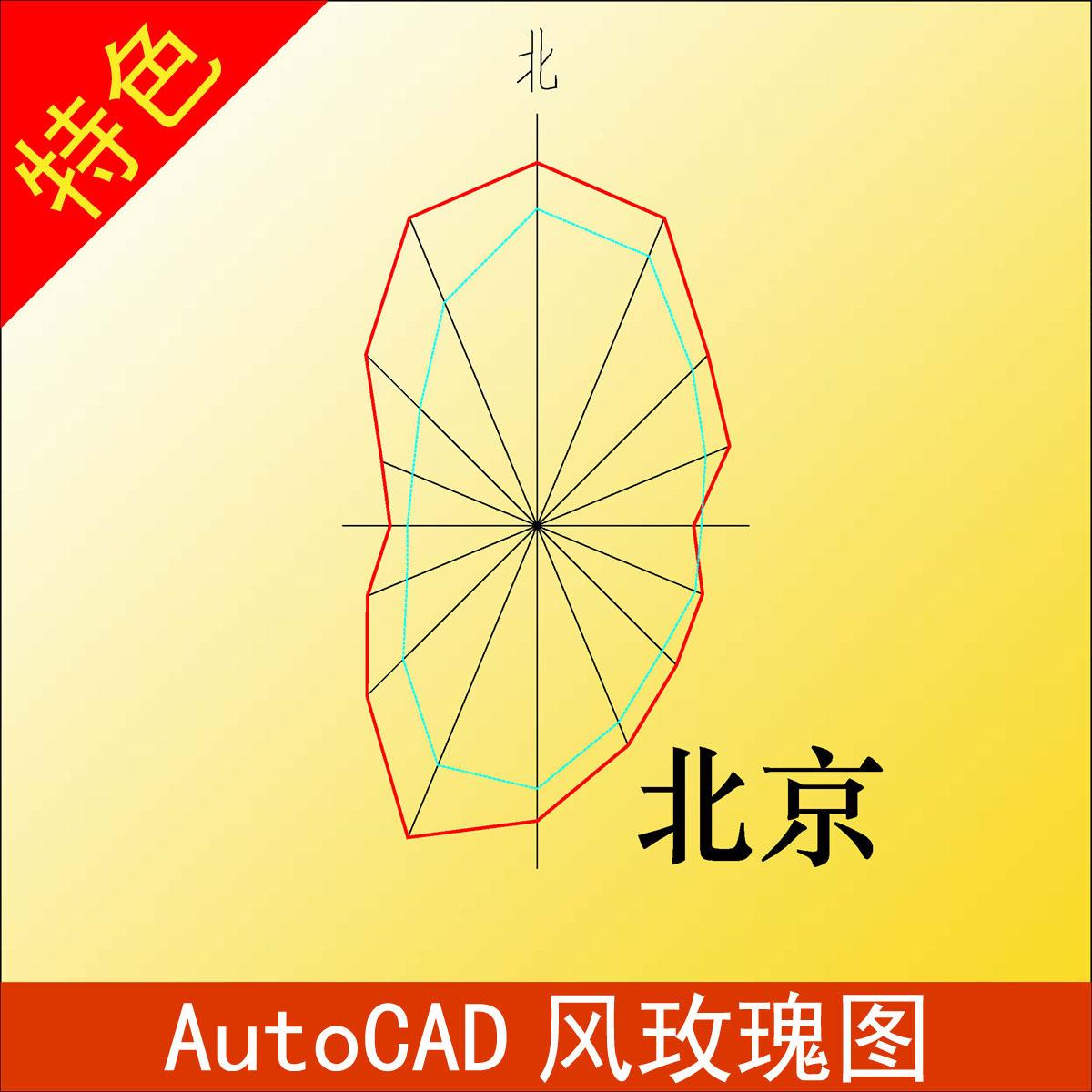 全国0个城市_AutoCad特价城市规划autocad图例矢量图型C