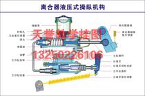 离合器液压式操纵机构 汽车底盘 汽车教学挂图 价格:45.00