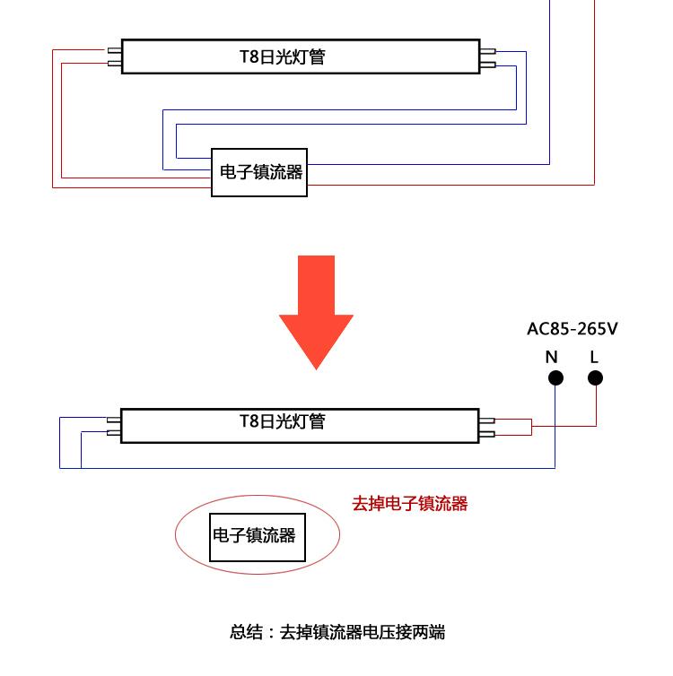 Светодиодная лампа M Yang led  18W 24W 28W T8 LED LED 0.6 1.2 - 42