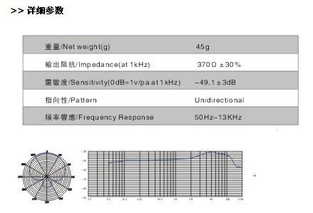 Звуковое устройство Тайвань специальные высокое сопротивление и высококачественный микрофон mic основные стадии Акустические головки микрофон KTV пшеницы ядра